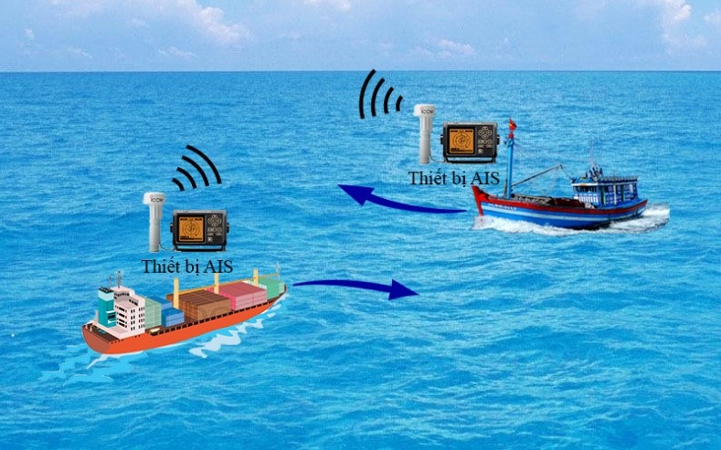 Thiết bị AIS gắn trên tàu chạy ven biển